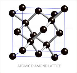 Atomic Diamond Lattice