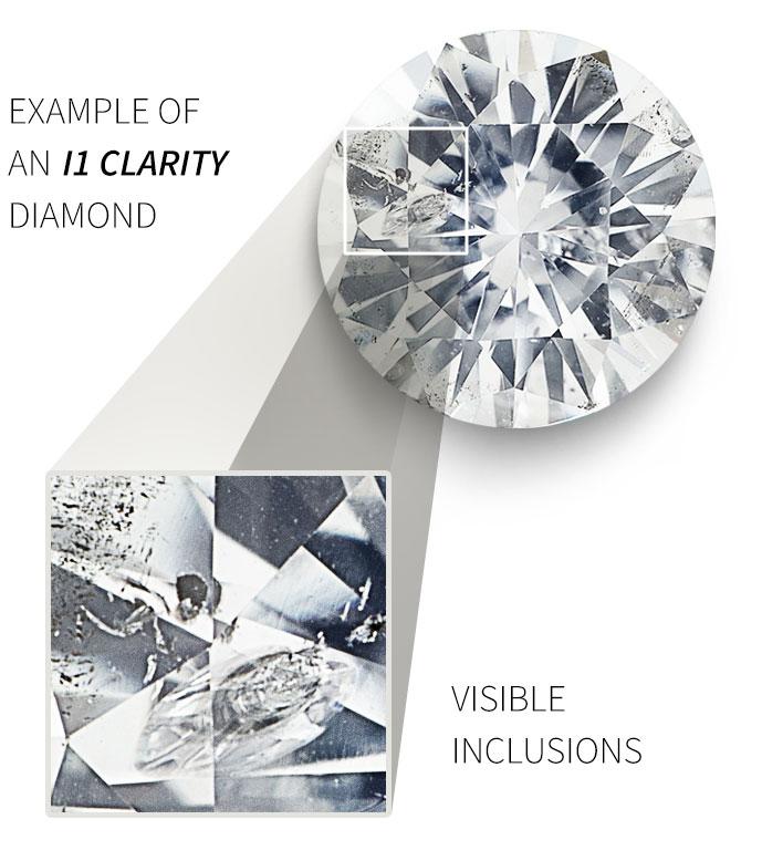 Diamond Clarity / Inclusion