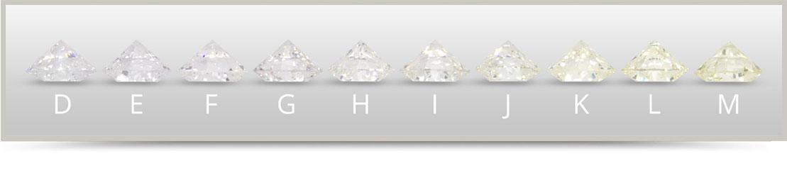 Diamond Colors (D-M)
